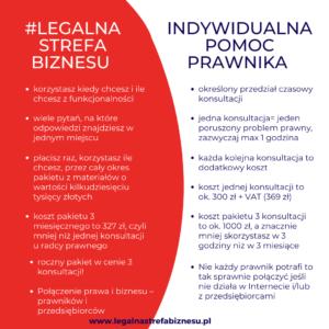 Grafika promująca Legalną Strefę Biznesu autorstwa radcy prawnego Ilony Przetacznik. Napis na grafice: #Legalna Strefa Biznesu. Indywidualna pomoc prawnika.
